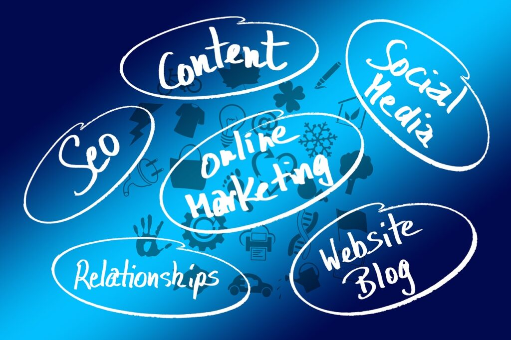 Create Perfect Sales Page SIAY Public Blog